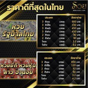 อยากรู้วิธีการเล่นหวยหุ้นไทยบนเว็บ RUAY ว่ามีขั้นตอนการเล่นอะไรบ้าง